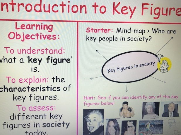 KS3 RE Key Religious Figures - Lesson 1 An Introduction to Key Figures