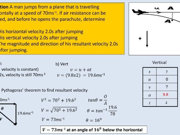 A level Physics (7.8) Projectile motion 2 Kinematics - (On the move)