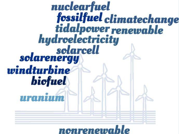 Renewable & Non-Renewable Resources Crossword - EDEXCEL GCSE (9-1) Combined Science Paper 5
