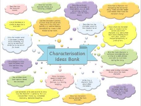 Characterisation Ideas Bank - Improving Narrative Writing in KS2