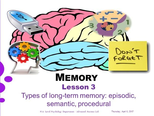 Powerpoint - Memory - Lesson 3 - Types of long-term memory
