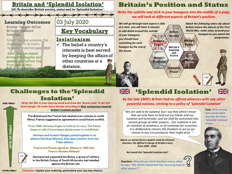 Conflict & Tension 1894 - 1918: Britain and Splendid Isolation