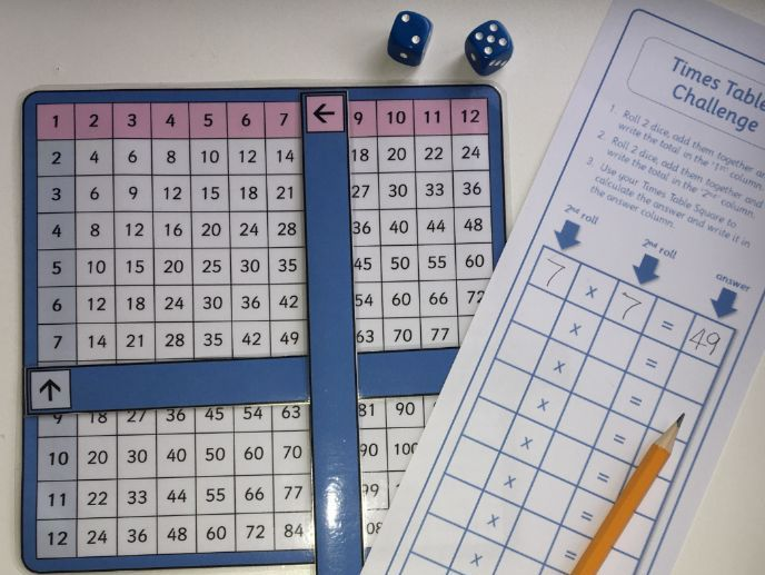 Times Table Square with Pointers and Challenge worksheet