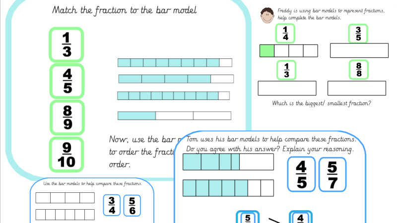 Year 5 Comparing and Ordering Fractions Less than 1 Using the Bar Model