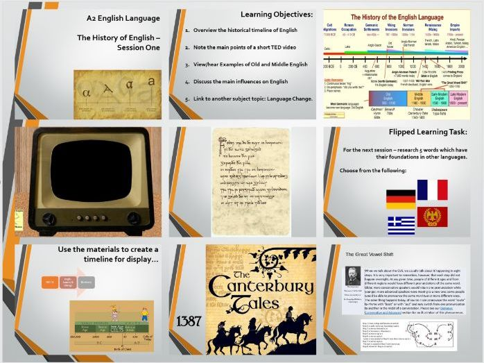 A Level English Language - A Brief History of English with Embedded videos