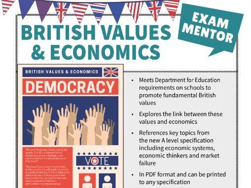 Economics and British Values - posters