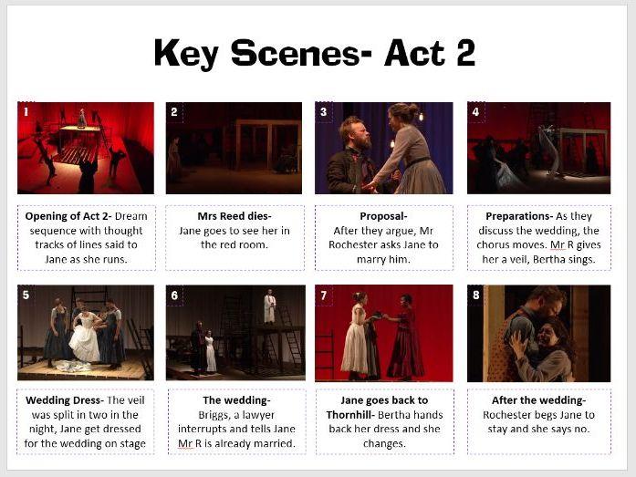 Jane Eyre Theatre Evaluation Booklet