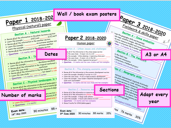 * AQA Geography exam wall display poster information - dates, content and marks *