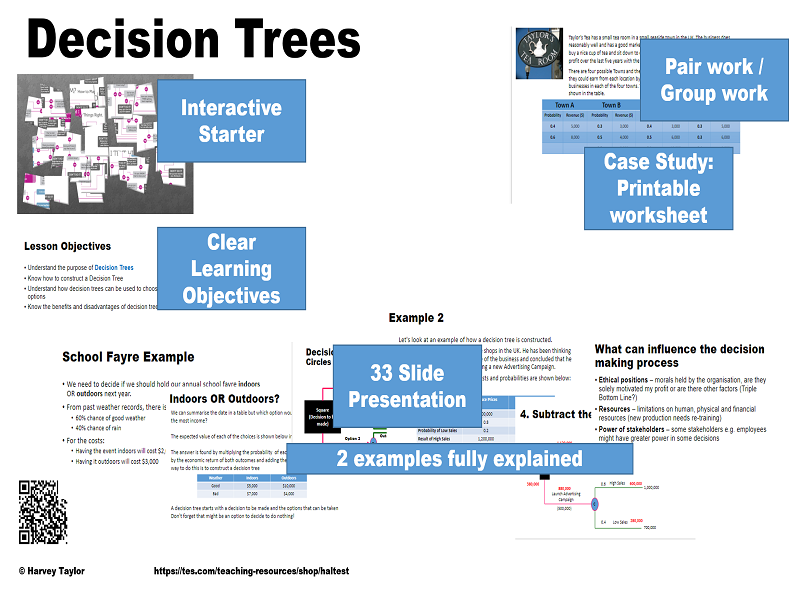 Decision Trees  - AS / A2 / IB Business Studies - Full Lesson