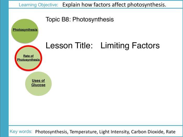 AQA GCSE: B8 Photosynthesis: L2 Limiting Factors