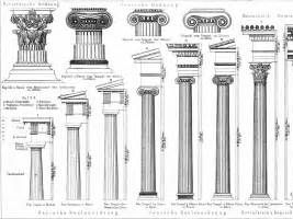 Doric, Ionic and Corinthian: What are the key features of a Greek Temple?