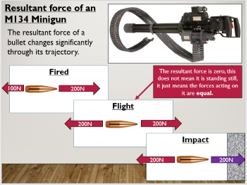 KS4 P8.2/3 Forces between objects and resultant forces