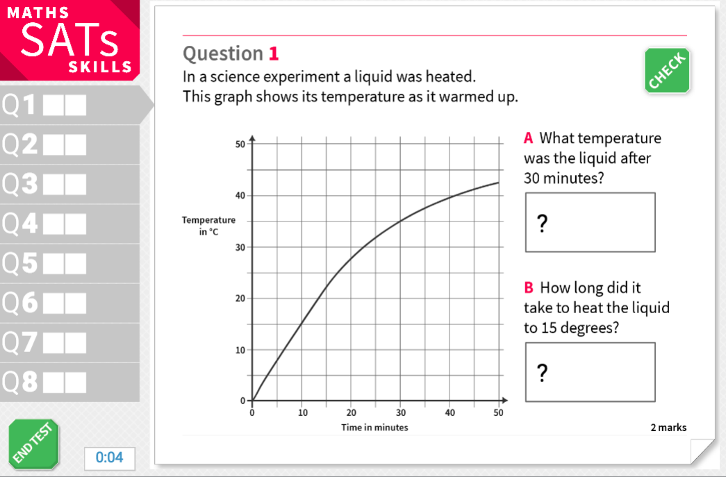 Read and interpret line graphs - KS2 Maths Sats Reasoning - Interactive Exercises