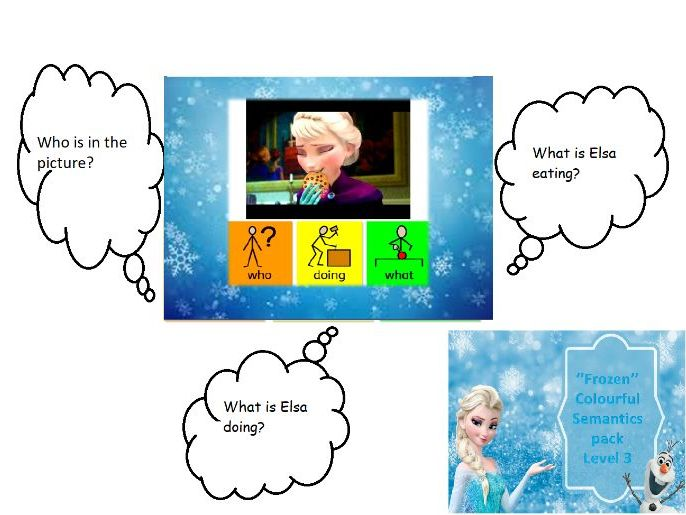 ''Frozen'' Colourful Semantics pack Level 3 (21 in total)