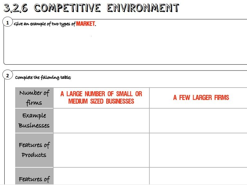 AQA GCSE Business (9-1) 3.2.6 Competitive Environment Learning Mat / Revision