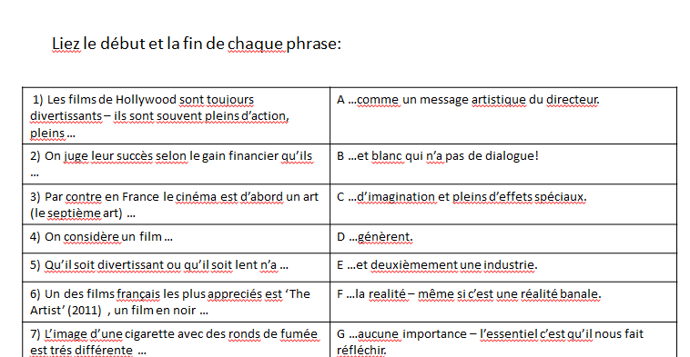 Le cinéma - AQA A/AS Level. Match beginnings and endings of sentences on the topic.