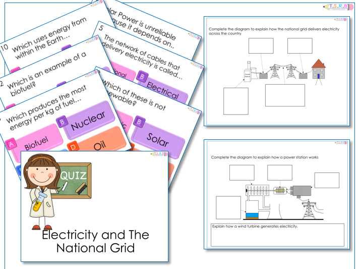 AfL Quiz and Worksheets - Electricity Generation and The National Grid