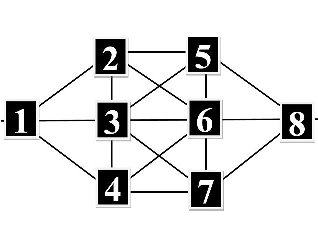 Logical / Computational  Thinking Peg Puzzle - Great starter