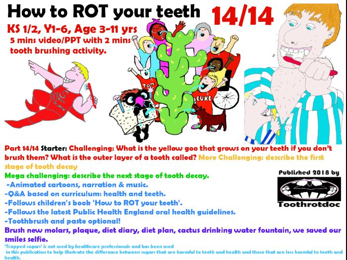 14/14 two minute tooth brushing animated activity ppt