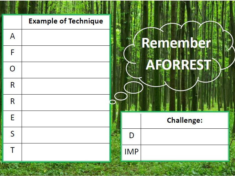 KS3/KS4 AFORREST starter activity A4 worksheet
