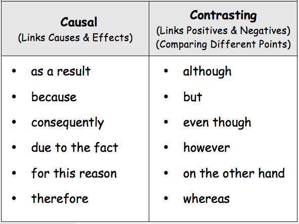 cause effect worksheet