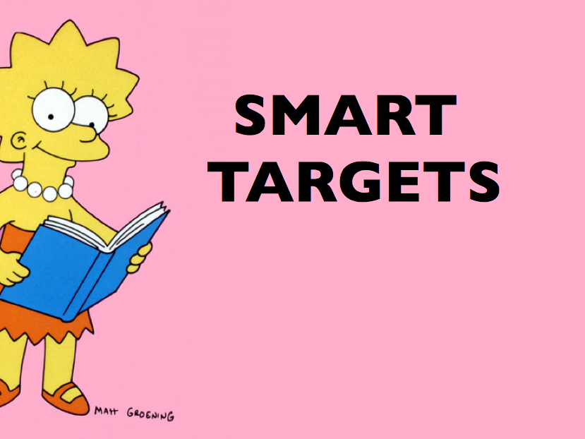 BTEC MUSIC LEVEL 2 SMART TARGETS UNIT 5 PERFORMING PDF SLIDESHOW KS4 Y10 Y11