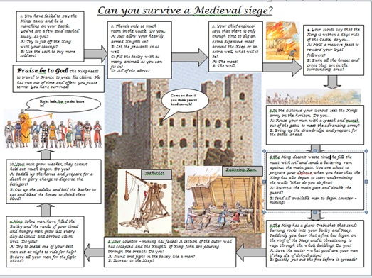 Attacking a Medieval Castle game