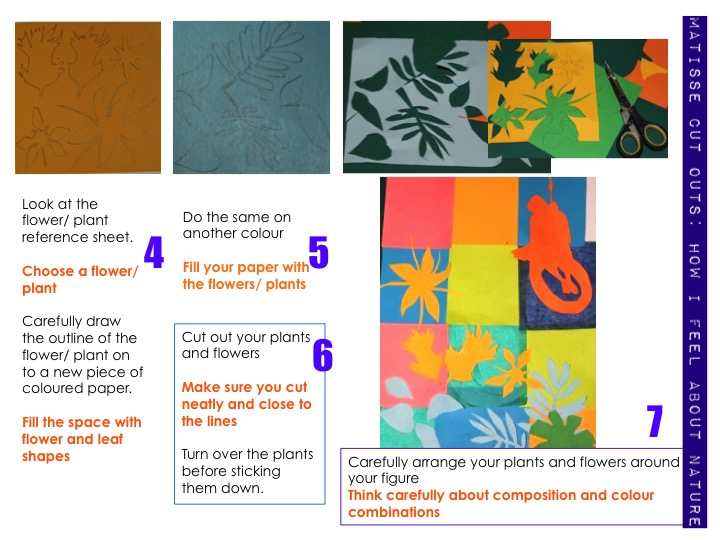 KS3 - Colour cut outs - Matisse response - how I feel about nature
