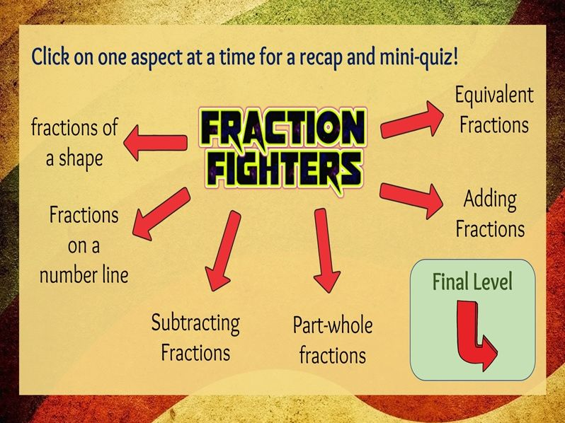 KS2 Fractions Recap - Year 4