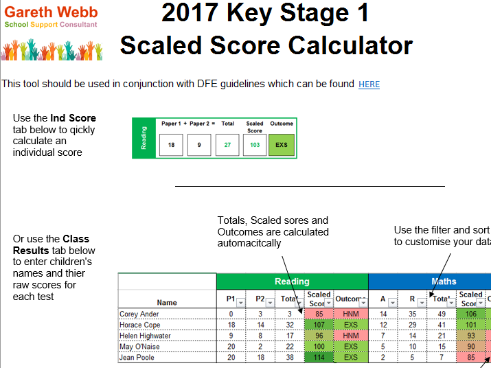 KS1 Scaled Score Calculator