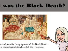 Symptoms of the Black Death
