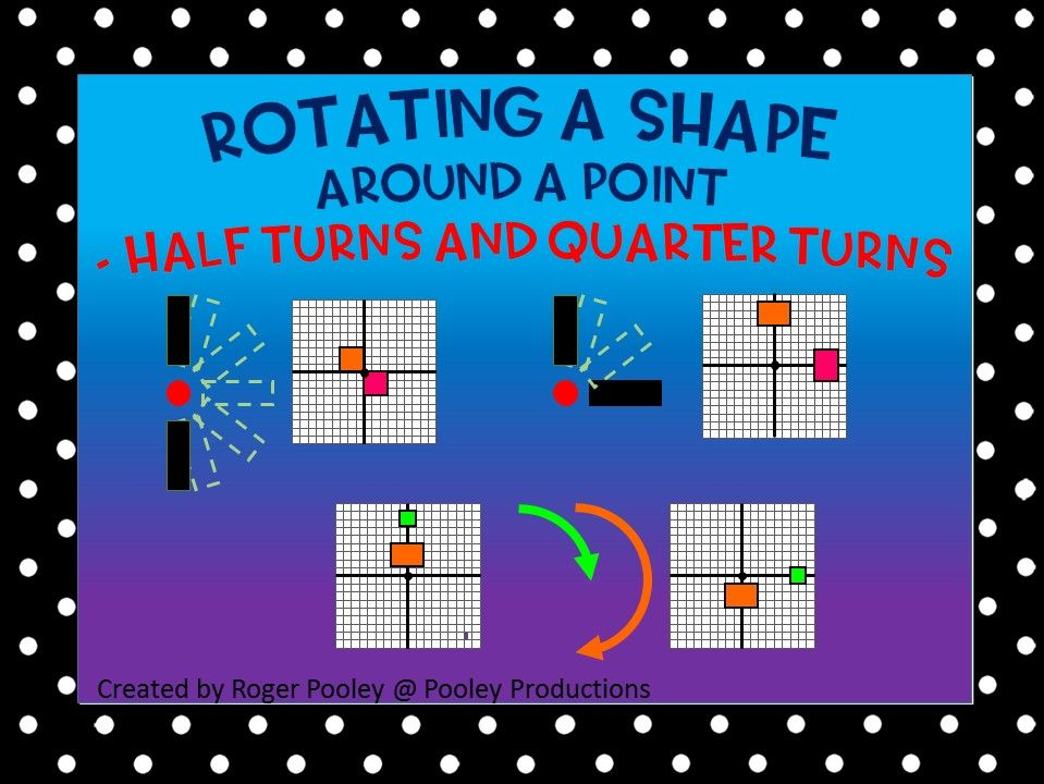 Bundle Rotate shapes around a point - Half turns and Quarter turns