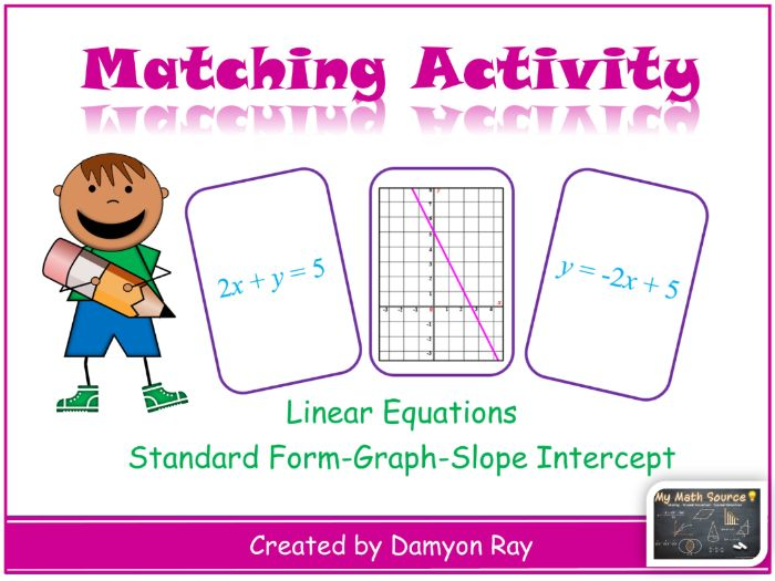 Matching Activity: Linear Equations, Graph, Slope Intercept Form