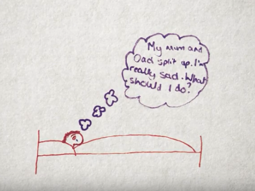 Animation of Millie's story about parental separation