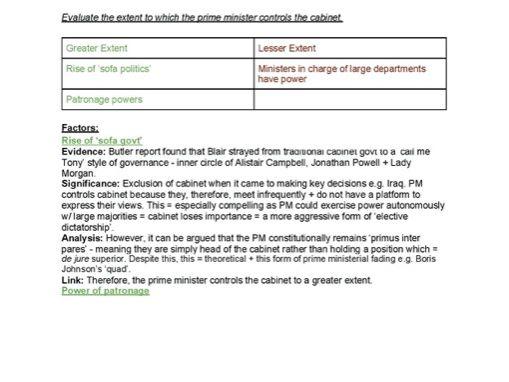 EDEXCEL A LEVEL POLITICS (Essay Plan): Prime Minister + Cabinet