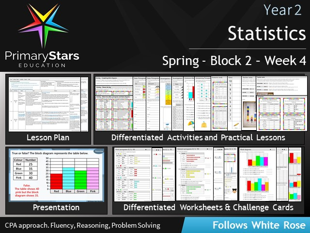 YEAR 2 - Statistics- White Rose - WEEK 4 - Block 2- Spring- Differentiated Planning & Resources