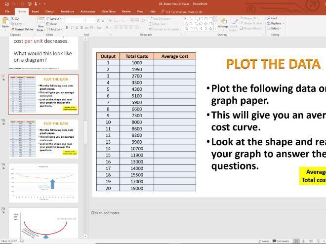 05. Economies of Scale (Slides, Activities and Notes) - Edexcel A-Level Economics - Theme 3