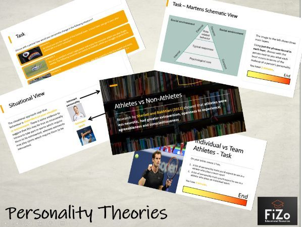 BTEC Sport L3 - Personality Theories