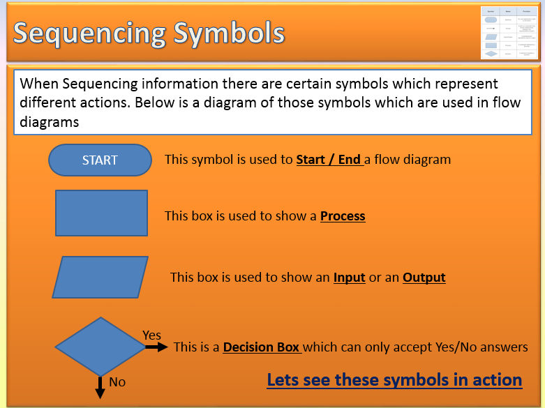 KS3 Sequencing and Flow Charts