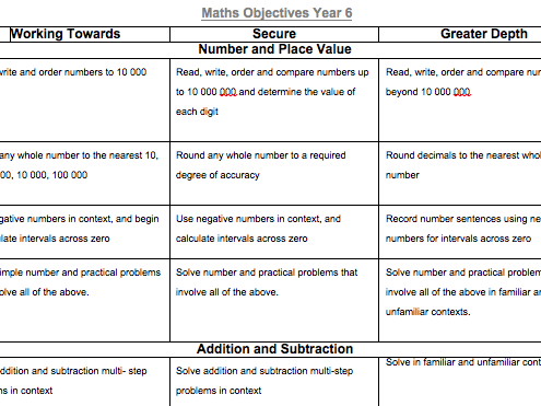 Primary Maths Objectives - Assessment - KS1 & KS2