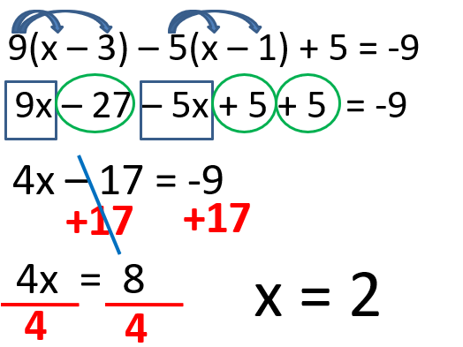 Solving of ALL Linear Equations