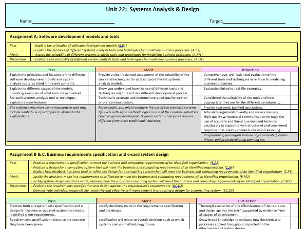 Unit 22 (Systems Analysis & Design) Checklist - BTEC Level 3 Computing