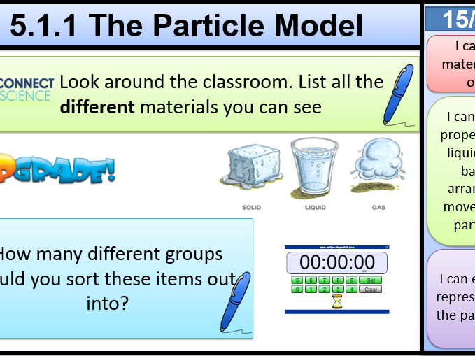 5.1.1 The Particle Model KS3 Activate