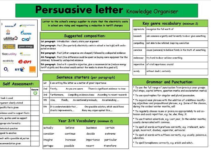 Persuasive letter knowledge organiser