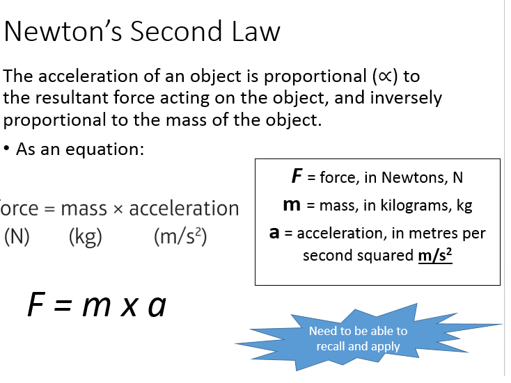 P10.1 AQA Force and Acceleration