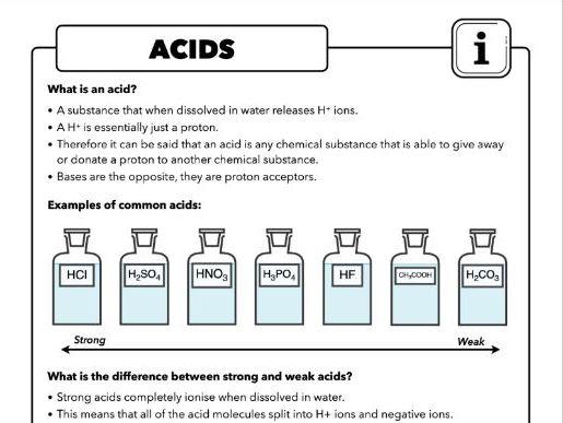 4.2 Acids, AQA Chemistry