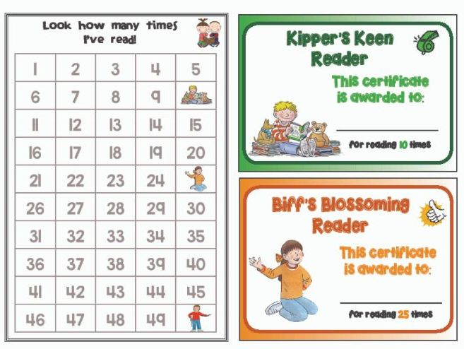 Reading Challenge - How Many Times I've Read - Record and Certificates
