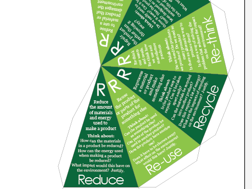 Six R's of Sustainability Pyramid