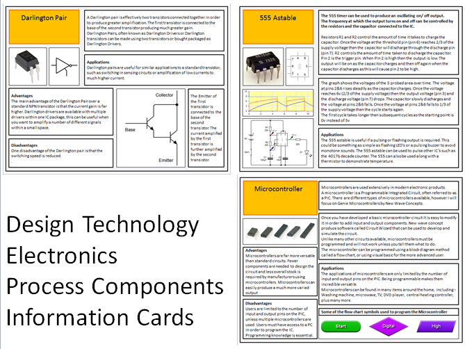 Design Technology Electronics Process Components Information Cards