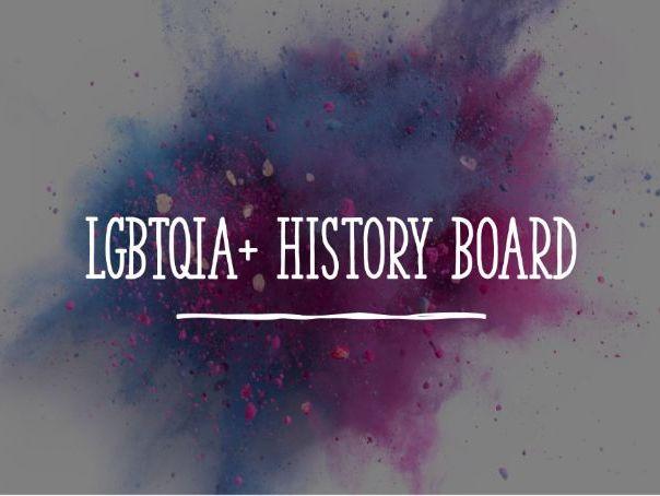 Key Figures in LGBTQIA+ History